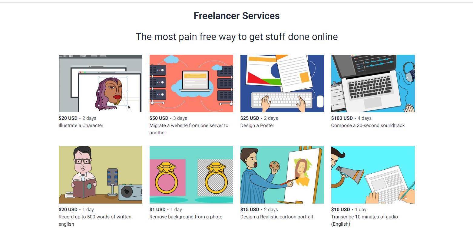 फ्रीलांसिंग की सर्विस (Services of Freelancing)